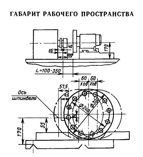 1325 Габарит рабочего пространства токарно-револьверного станка