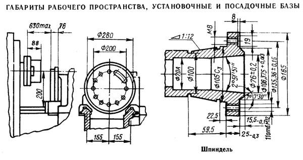 1341 Габарит рабочего пространства токарно-револьверного станка