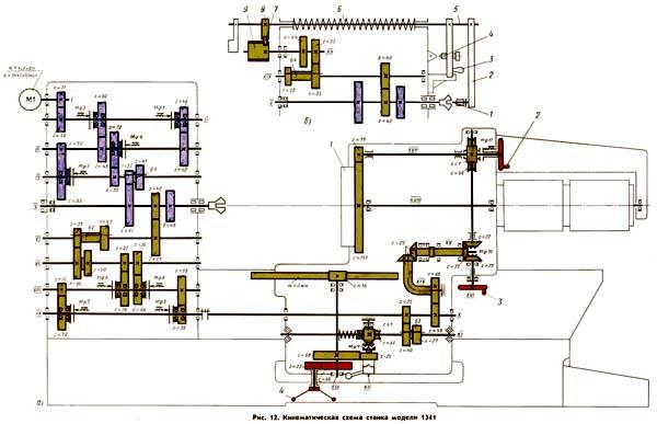 1341 Кинематическая схема токарно-револьверного станка