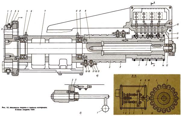 1341 Револьверная головка, барабан упоров, командоаппарат токарно-револьверного станка