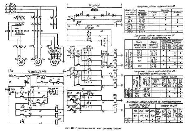 1341 Схема электрическая токарно-револьверного станка