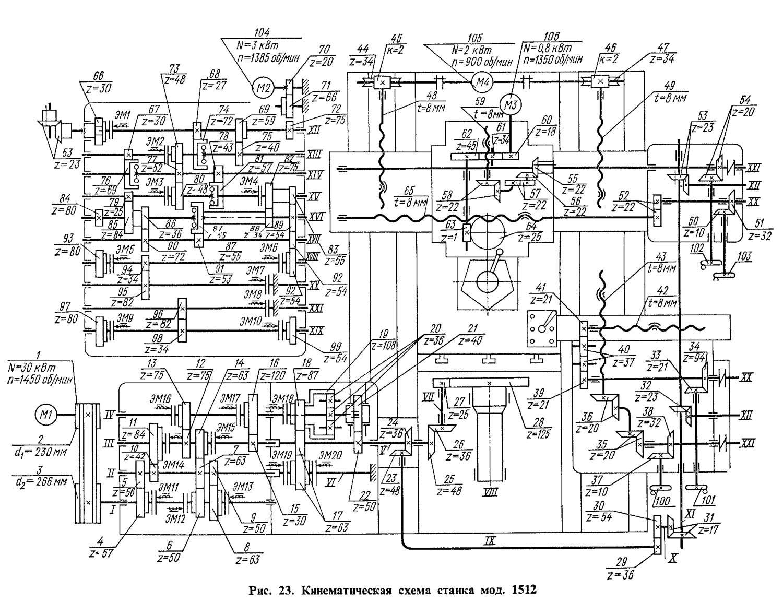 Структурная схема чпу токарно карусельного станка фото 844