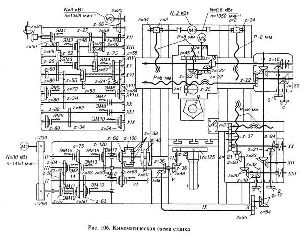 Схема кинематическая токарного карусельного станка 1512Ф3