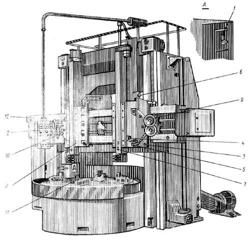 1Л532 Расположение органов управления станка