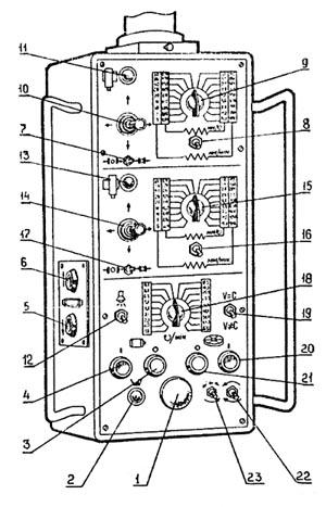 1525 Расположение органов управления станка