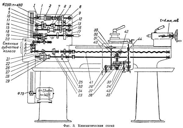 1615 Схема кинематическая