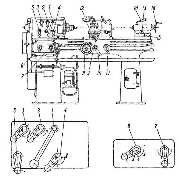 Основные узлы и органы управления токарно-винторезного станка 1615