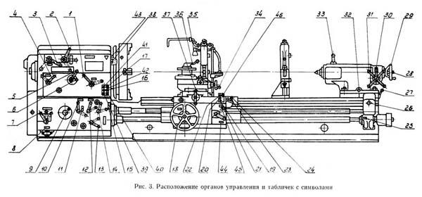165 Общий вид и органы управления и их назначение токарно-винторезного станка