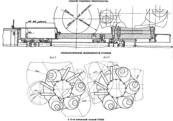 Винчи изобрел ряд станков