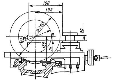 16Б05А Габаритные размеры рабочего пространства токарно-винторезного станка