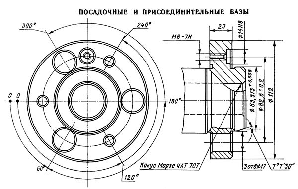 16Б05А Посадочные и присоединительные базы токарно-винторезного станка