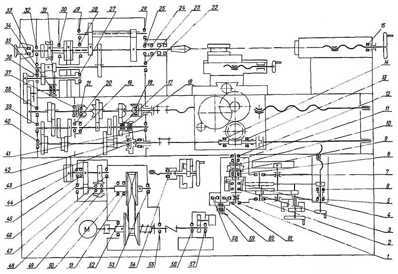 16Б05А схема кинематическая токарно-винторезного станка