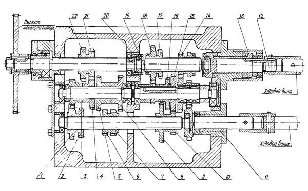 16Б05А Коробка подач токарно-винторезного станка