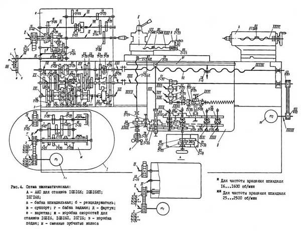 16Б16КП Схема кинематическая токарно-винторезного станка