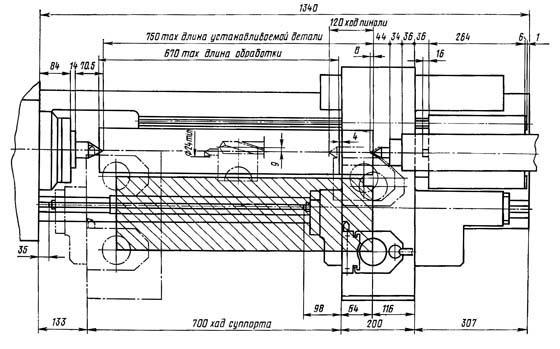 16Б16Т1 Габарит рабочего пространства станка с однопозиционным резцедержателем