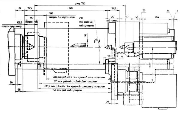 16Б16Т1 Габарит рабочего пространства станка с револьверной головкой