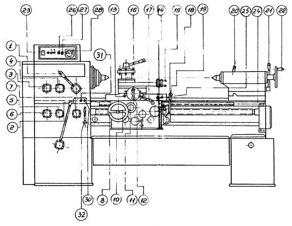 16Б20П Расположение органов управления токарно-винторезным станком