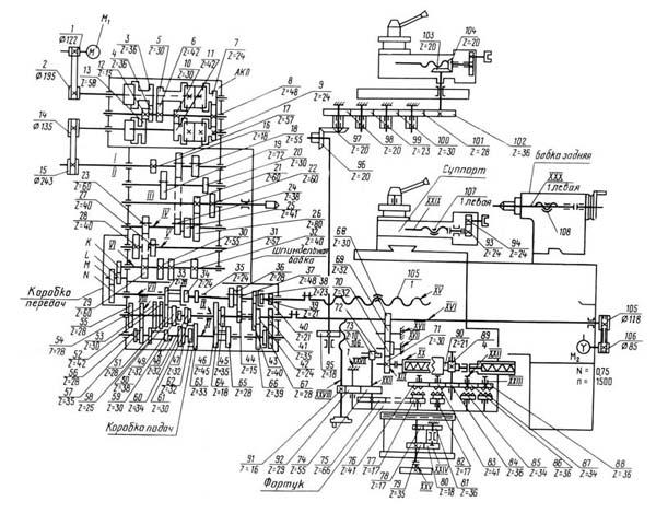 Схема кинематическая токарно-винторезного станка 16Д20, 16Д20М, 16Д20Г, 16Д20П, 16Д20Ф1