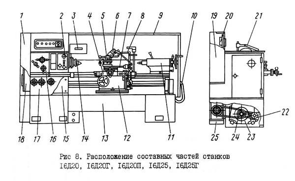 16Д20 Станок токарно-винторезный. Схема расположения составных частей