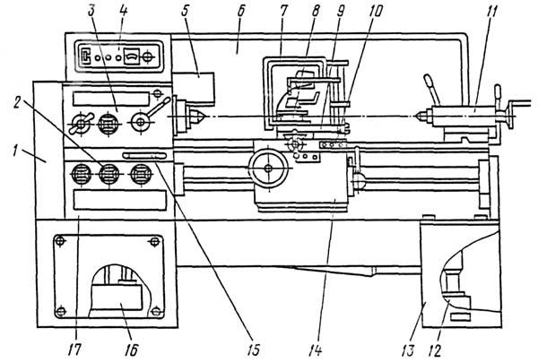 16Е20 Расположение составных частей токарно-винторезного станка