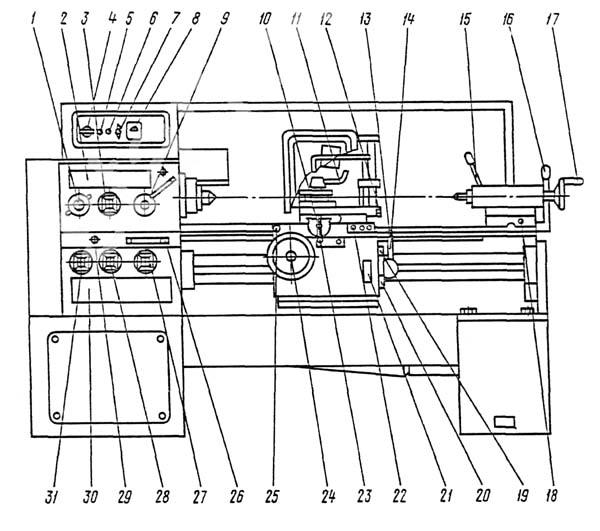 16Е20 Расположение органов управления токарно-винторезным станком