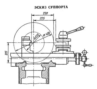 принципиальная схема токарного станка 16к20