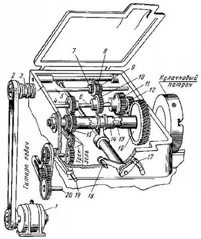 1k62 Станок токарно-винторезный. Чертеж коробки скоростей