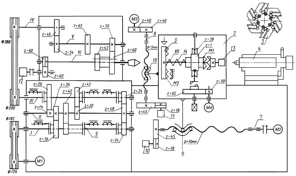 Классификация токарных станков