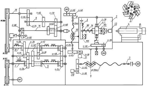 схема токарного станка с