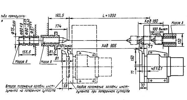 16К20Т1 Габарит рабочего пространства токарного станка с ОСУ