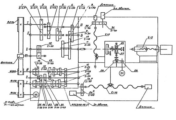 16К20Т1 Кинематическая схема