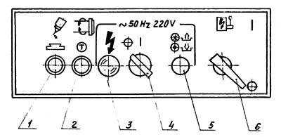 16К20Т1 Расположение органов управления токарным станком