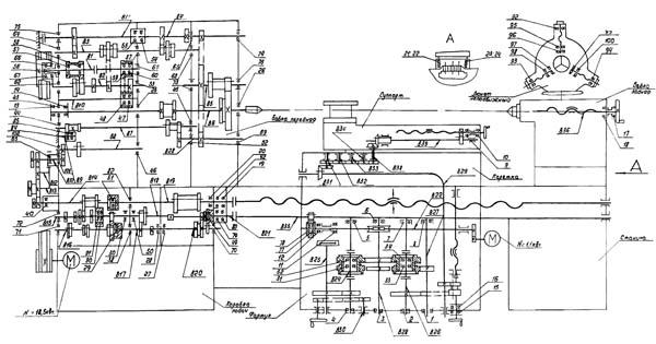 16К40 Схема кинематическая