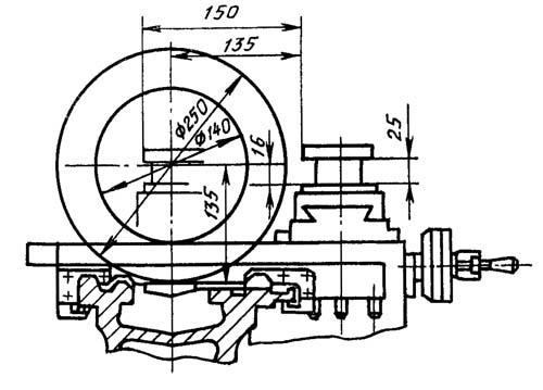 16М05А Габаритные размеры рабочего пространства токарно-винторезного станка