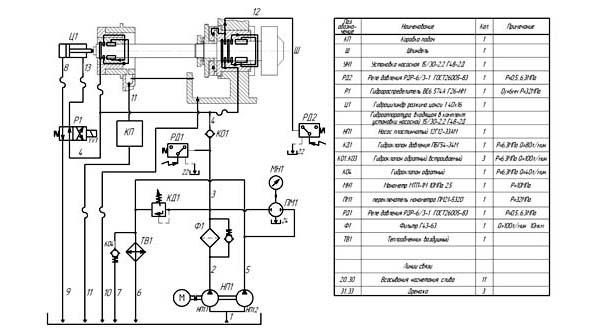 16М05А Схема гидравлическая