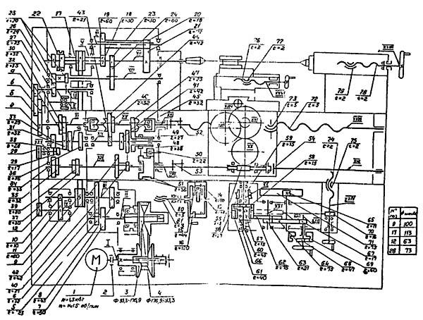 16М05А схема кинематическая токарно-винторезного станка