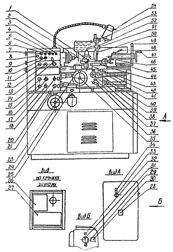 16М05А Расположение органов управления токарно-винторезным станком
