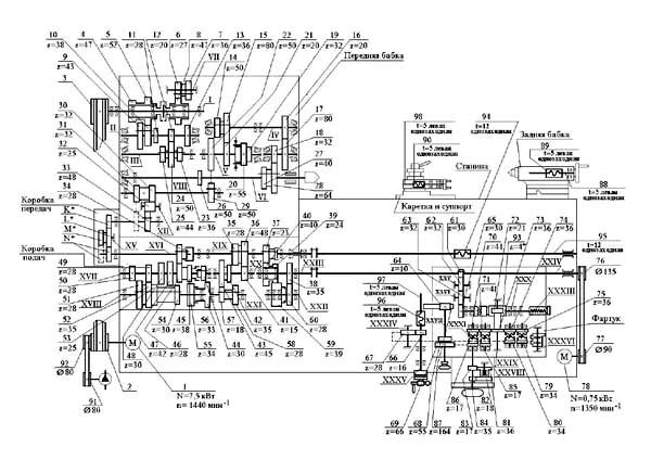 Кинематическая схема универсального токарно-винторезного станка 16В20