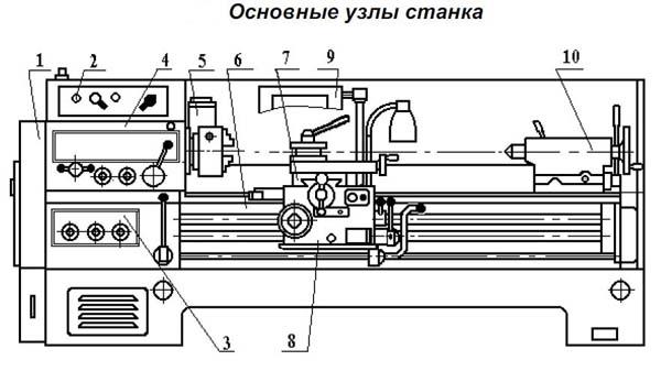 Расположение основных узлов токарно-винторезного станка 1В62Г