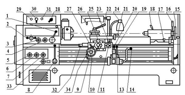 Расположение органов управления токарно-винторезного станка 16В20