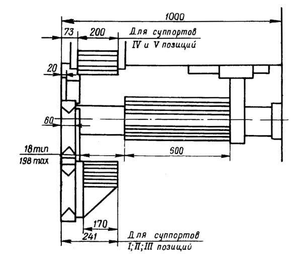 1А240 Габаритные размеры рабочего пространства шестишпиндельного автомата