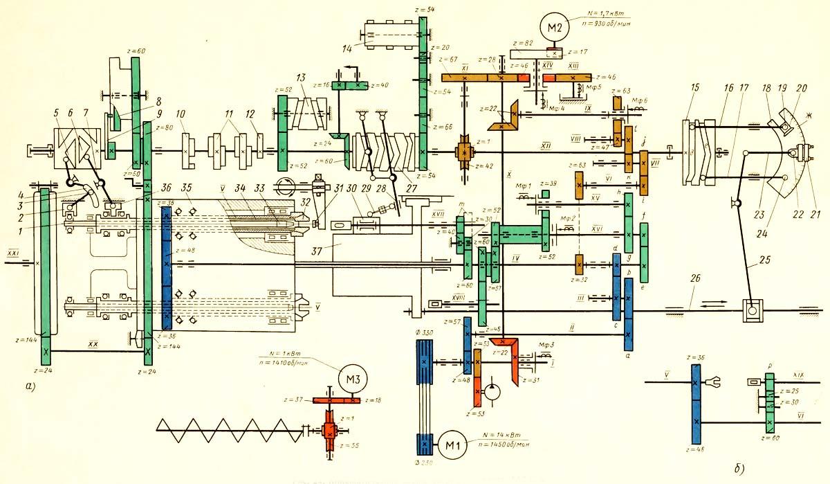 1А240 Схема кинематическая шестишпиндельного автомата