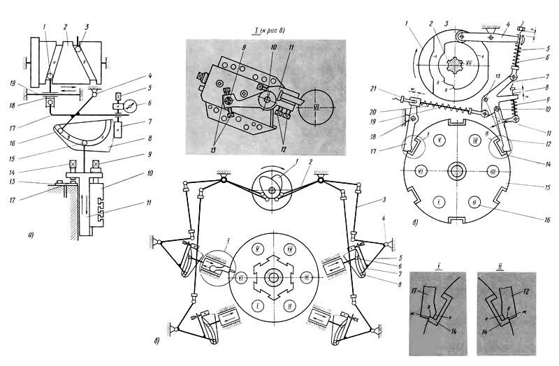 1А240 Механизм суппортов и шпиндельного барабана шестишпиндельного токарного автомата