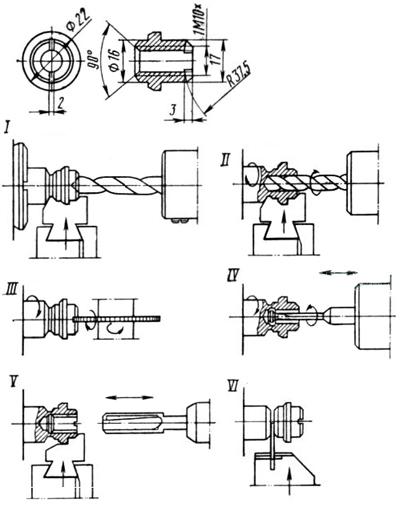 1Б240 Типовая схема обработки на шестишпиндельном горизонтальном токарном автомате