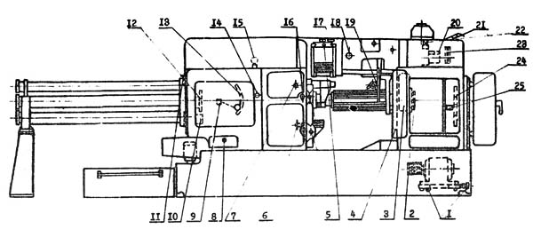 1А240 Расположение органов управления многошпиндельным автоматом