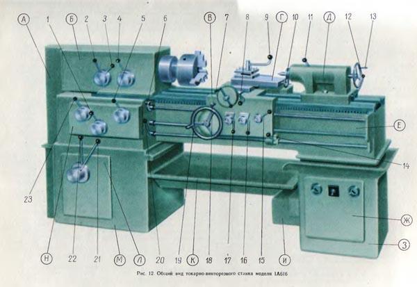 Основные узлы и органы управления токарно-винторезного станка 1А616