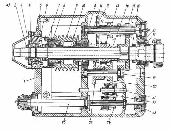 Продаю станок токарный 1-А-616