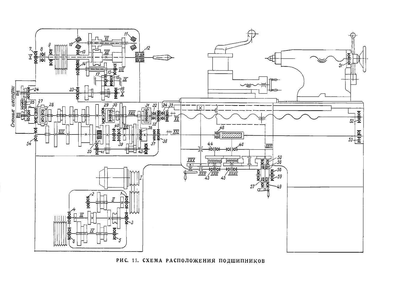 устройствкинематическая схема станка 2135