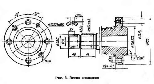 Присоединительные и посадочные базы токарно-винторезного станка 1а616