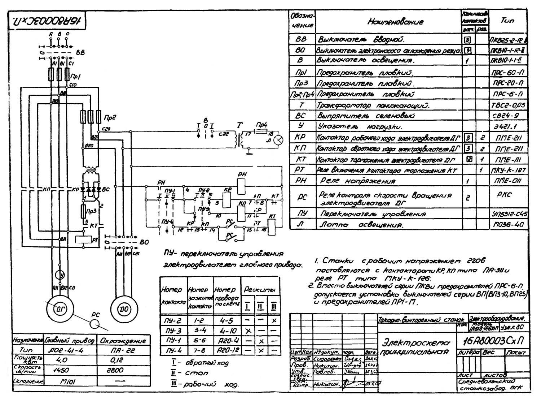 Схема движения каталог